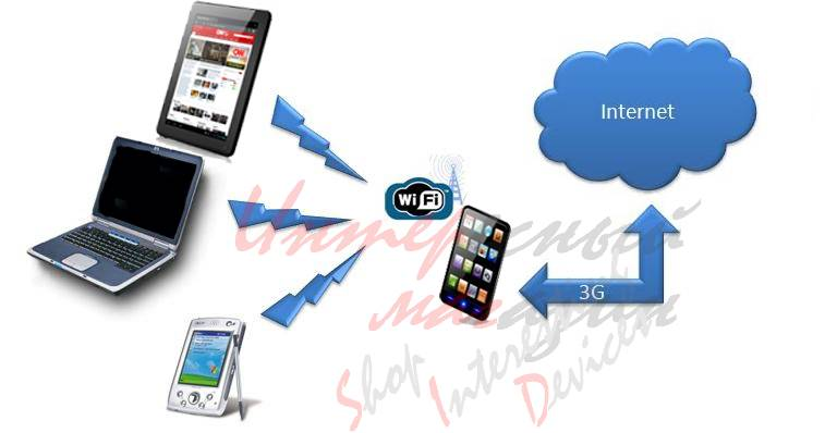 write an article about wifi technology and applications